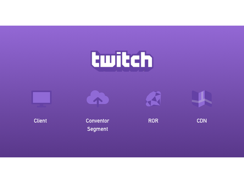 Twitch.tv website's structure
