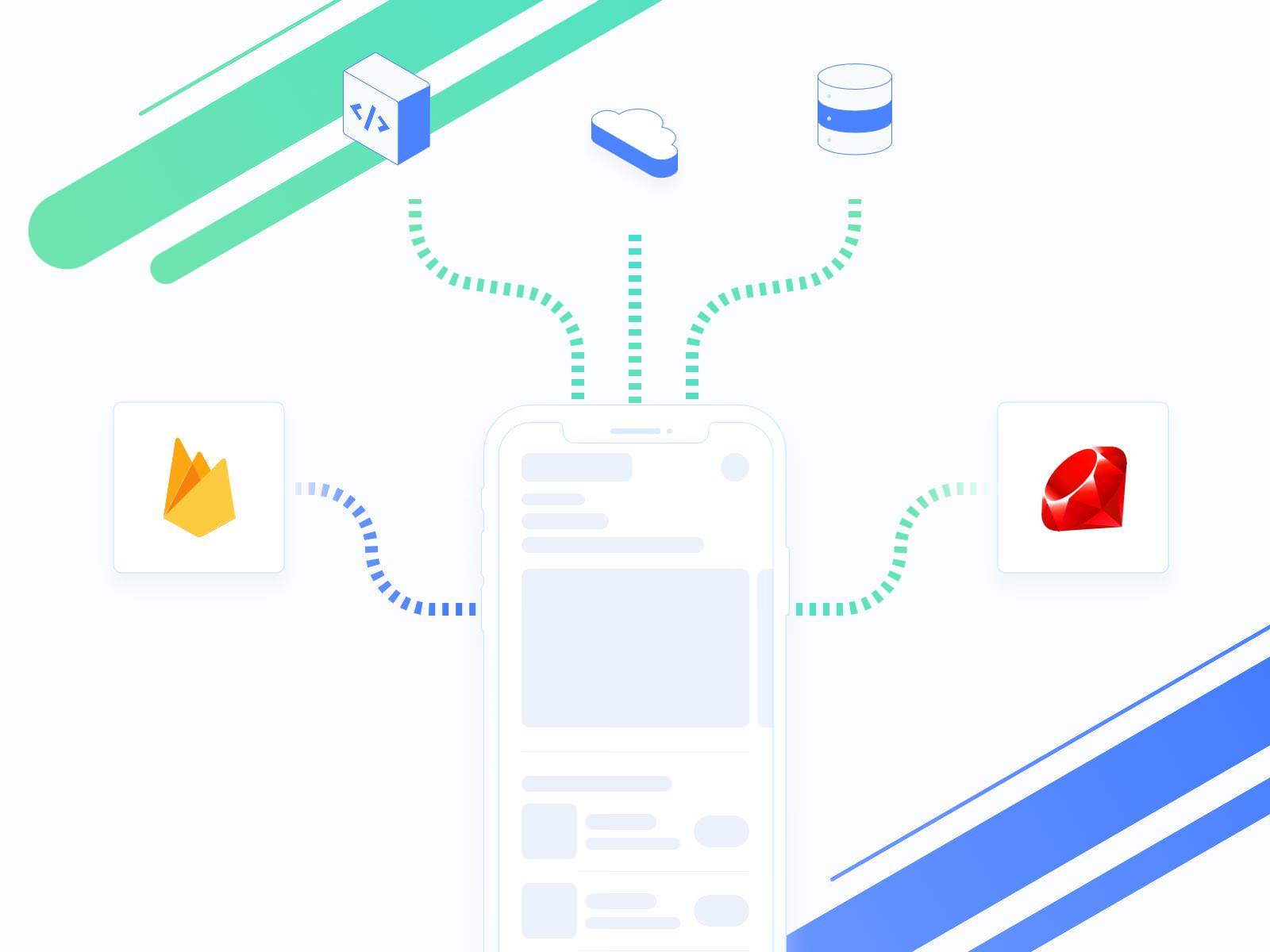 Firebase vs Ruby: What Is Better for Backend In Mobile App Development?