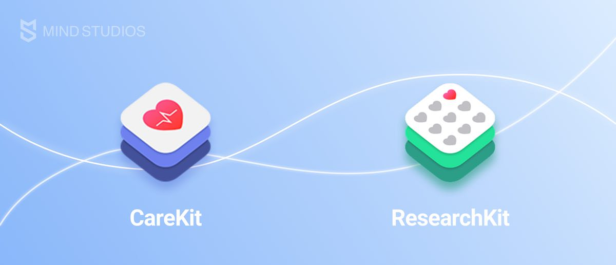 Research and Care kits by Apple