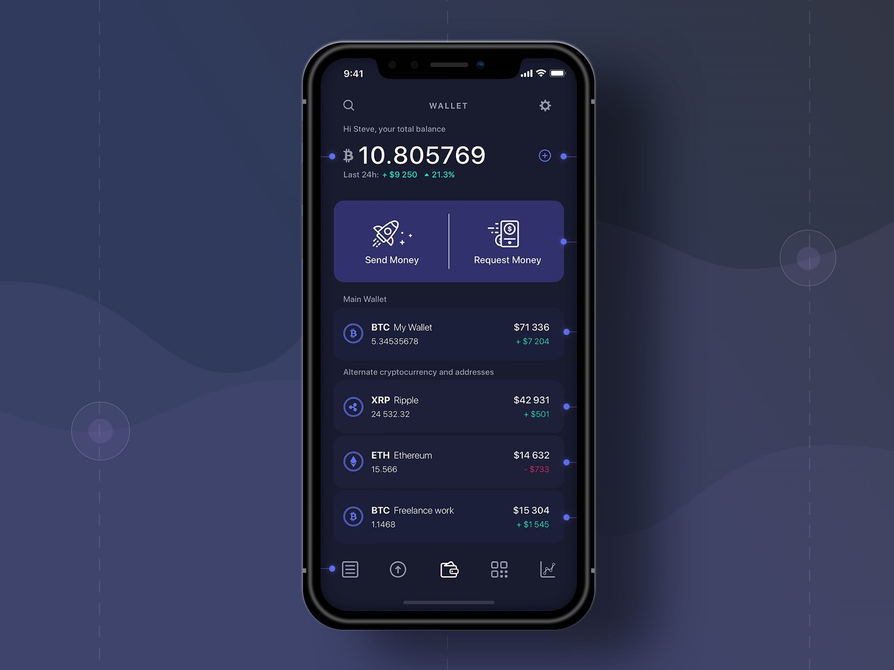 make your own cryptocurrency platform