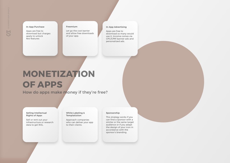 mobile apps monetization models