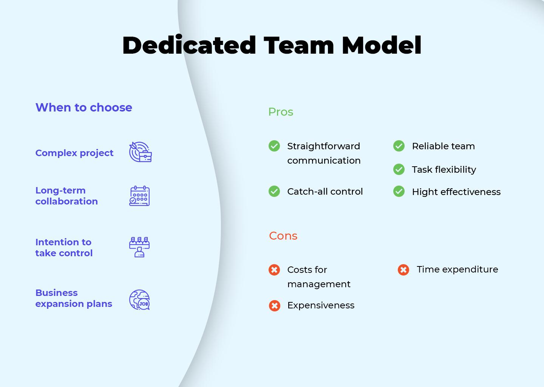Dedicated team model