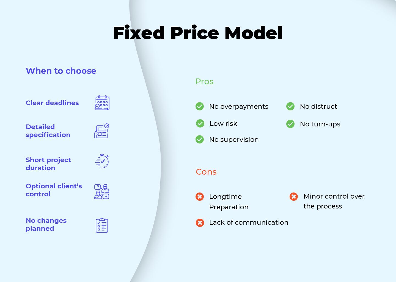 Fixed price model