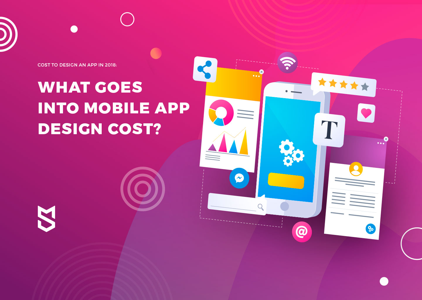 Cost to Design an App in 2019: What Goes into the Cost of Mobile App Design?