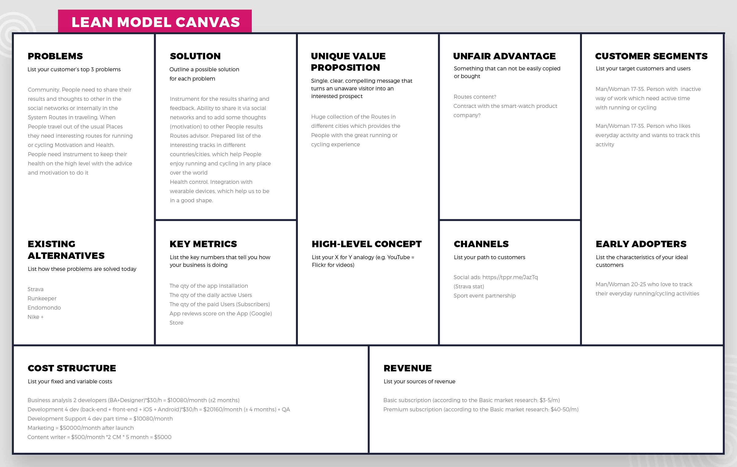 Lean Model Canvas for mobile app