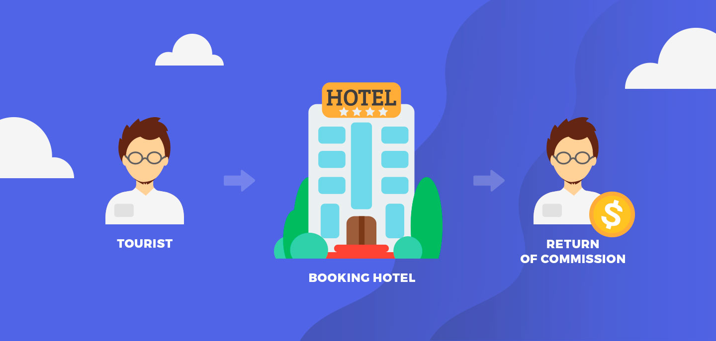 business model of a hotel booking companies