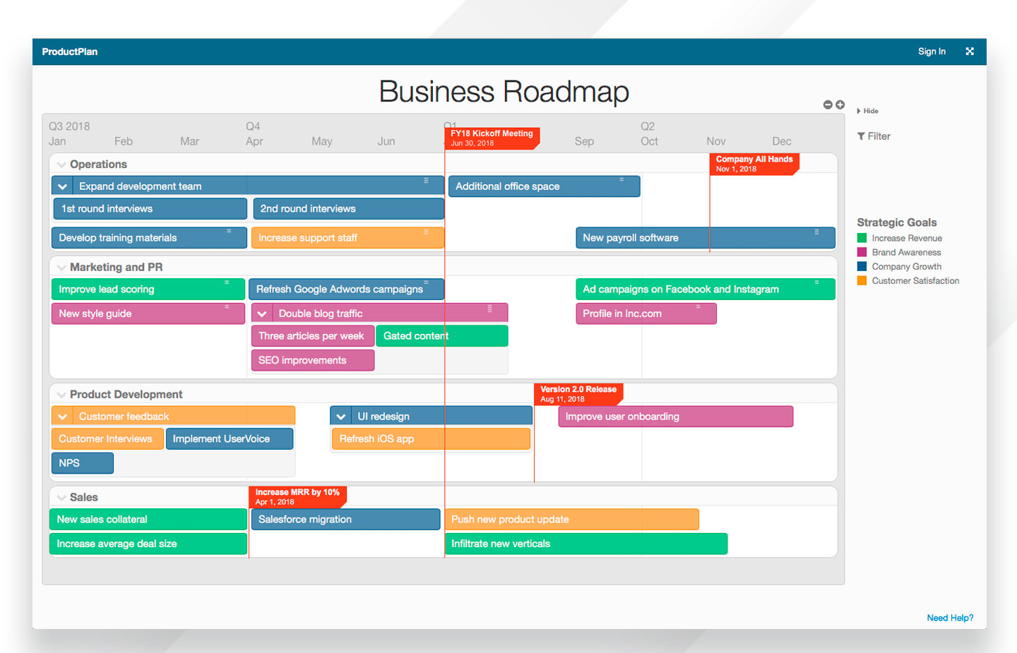 roadmap example