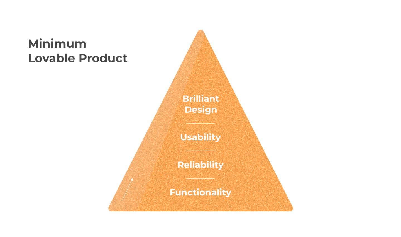 MLP Emotional Design