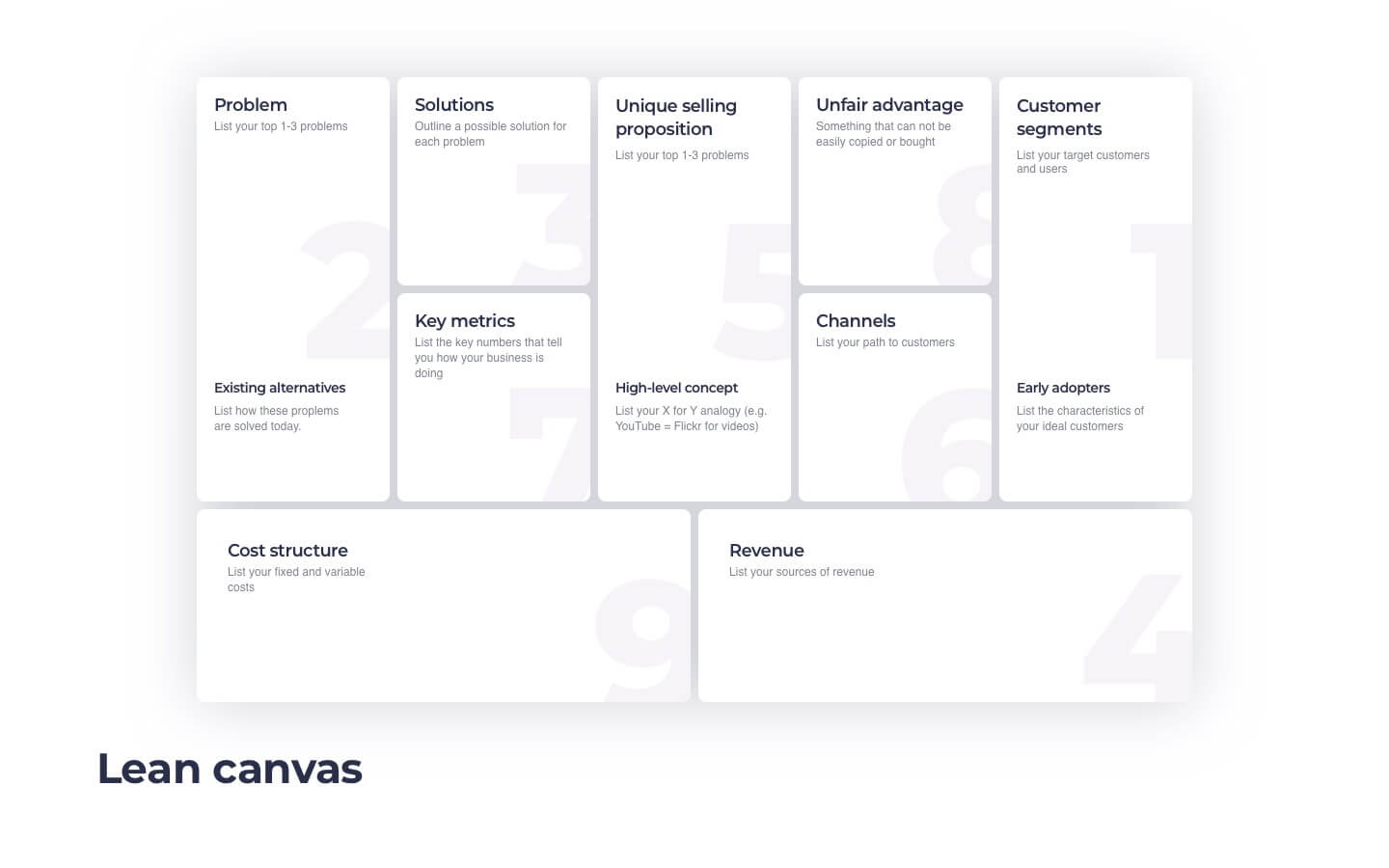 lean canvas image