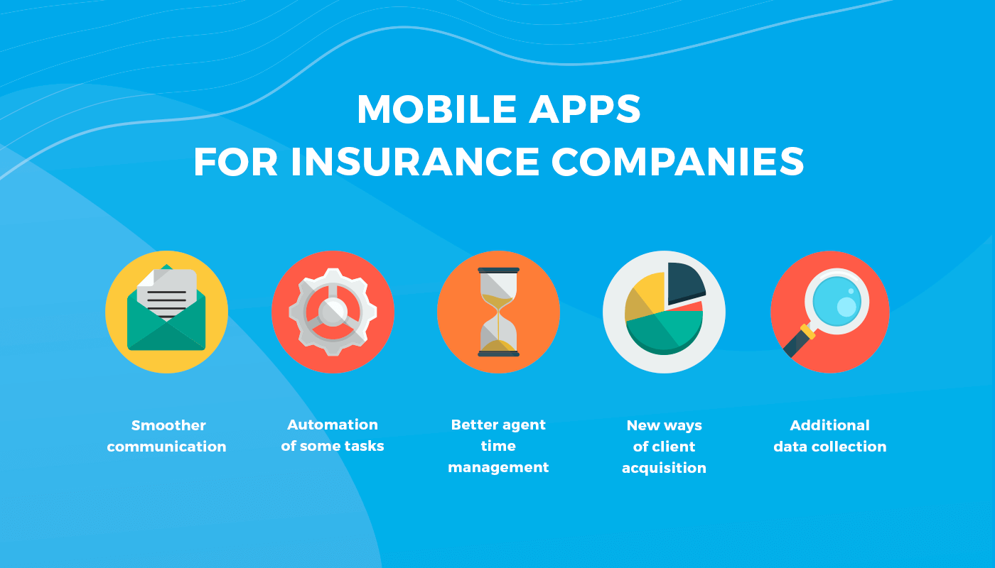 Why your insurance company needs a mobile app