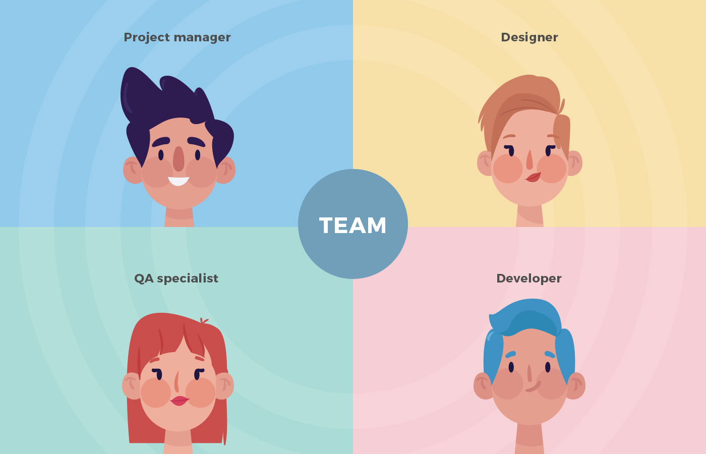 Team size for software development