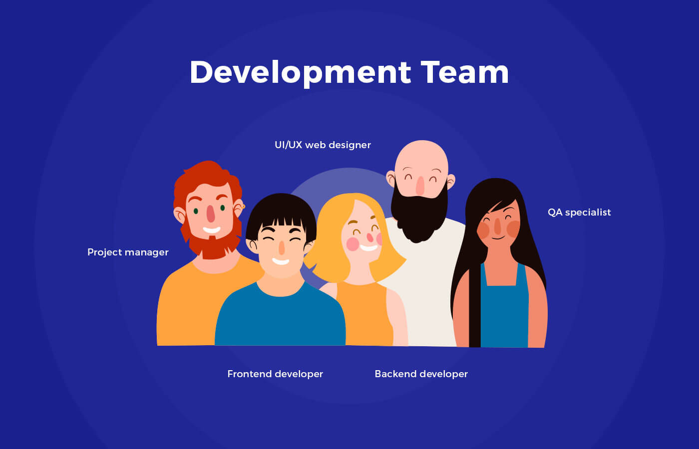 Development team for marketplace website development