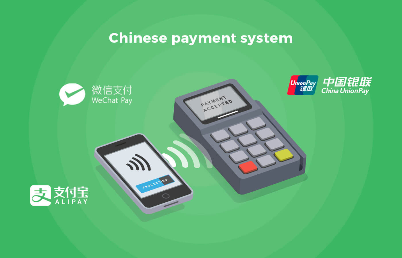 Chinese payment system integrations