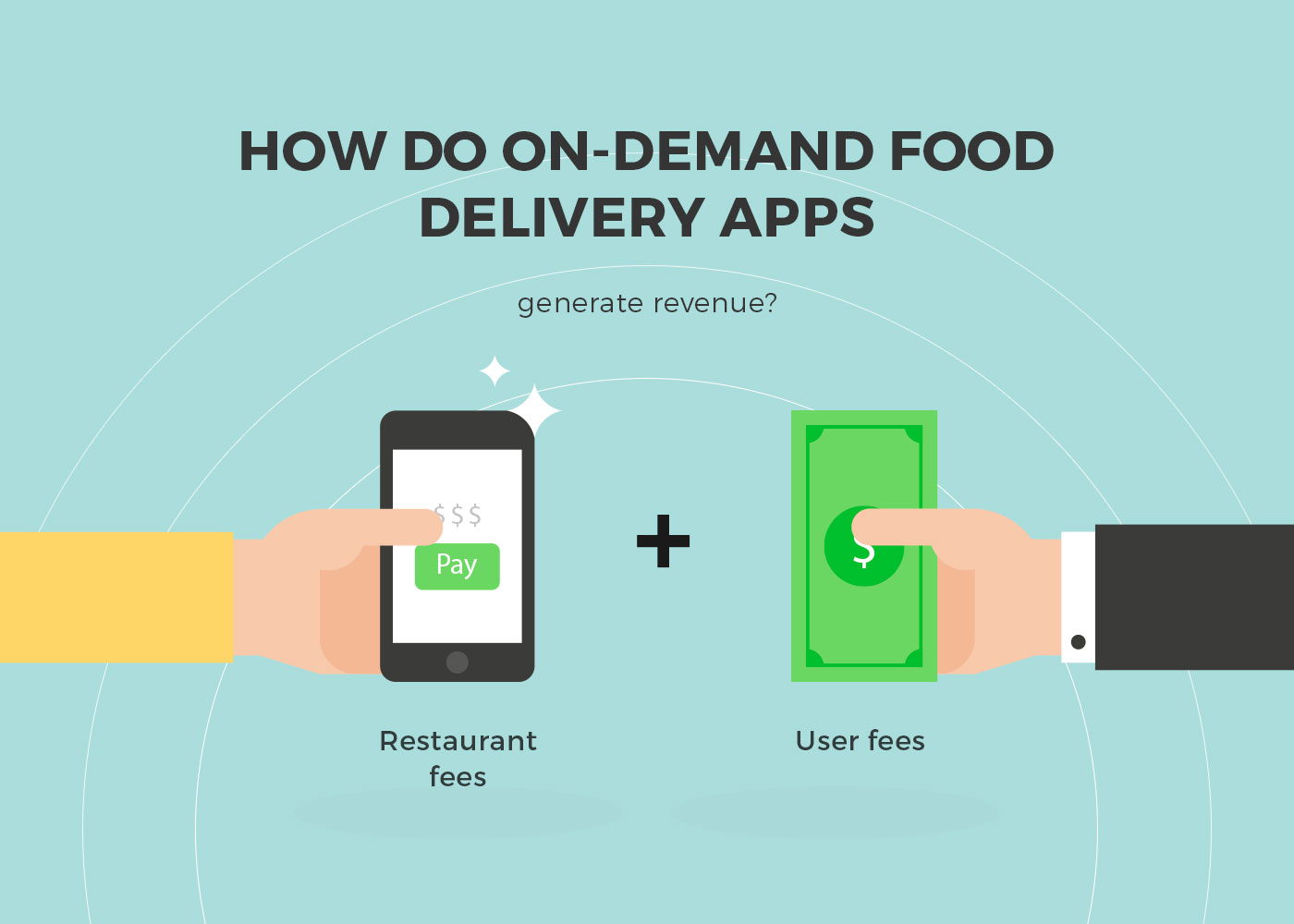 on-demand food delivery apps generate revenue
