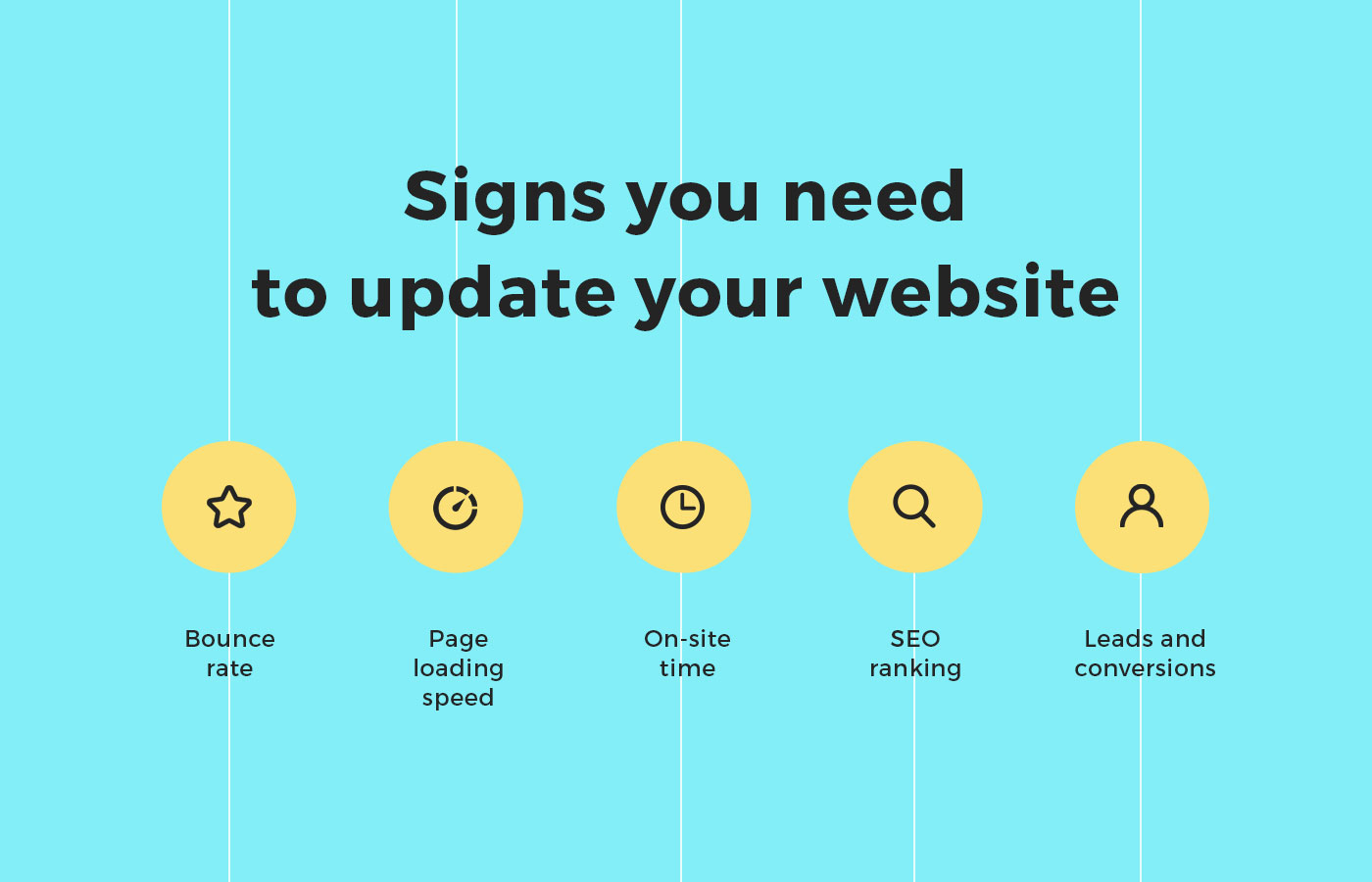 Signs you need to update your website