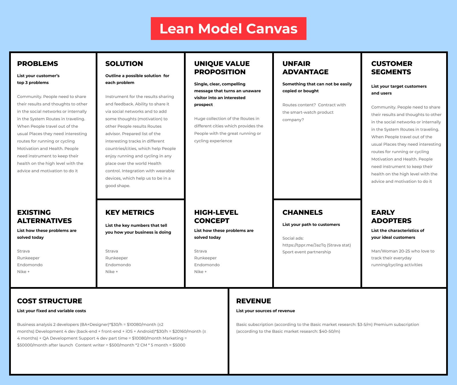 Lean Model Canvas for mobile app