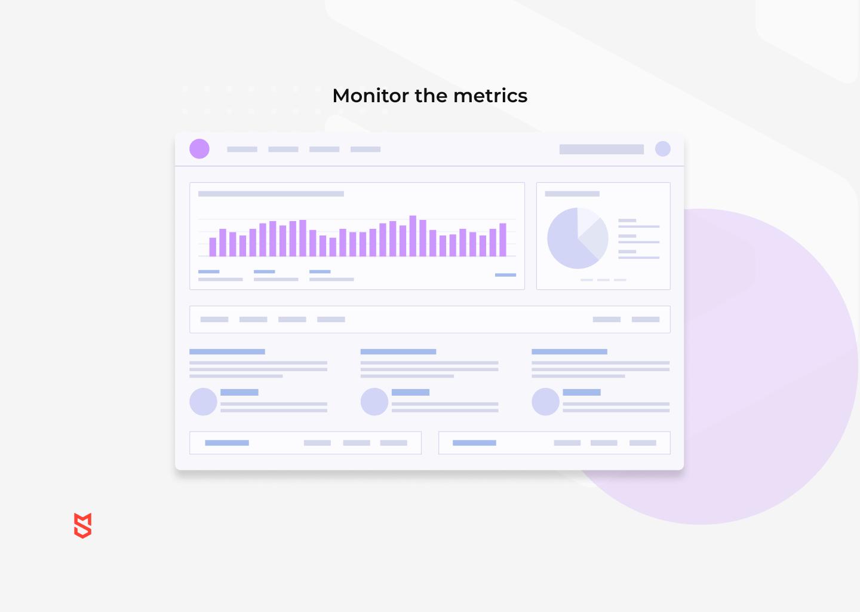 Monitor the metrics