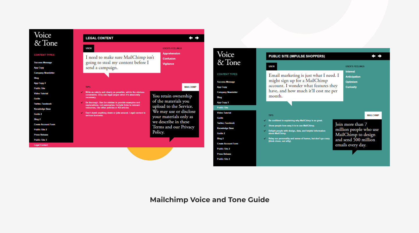 Mailchimp Voice and Tone Guide