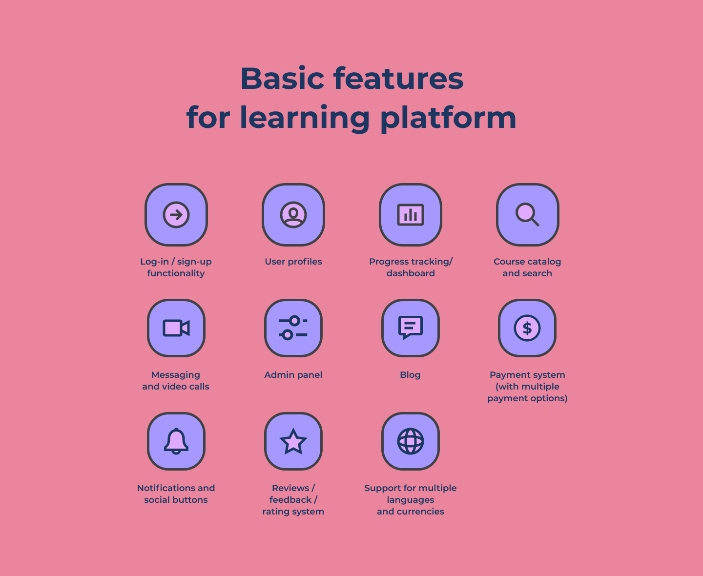 online learning platform basic features