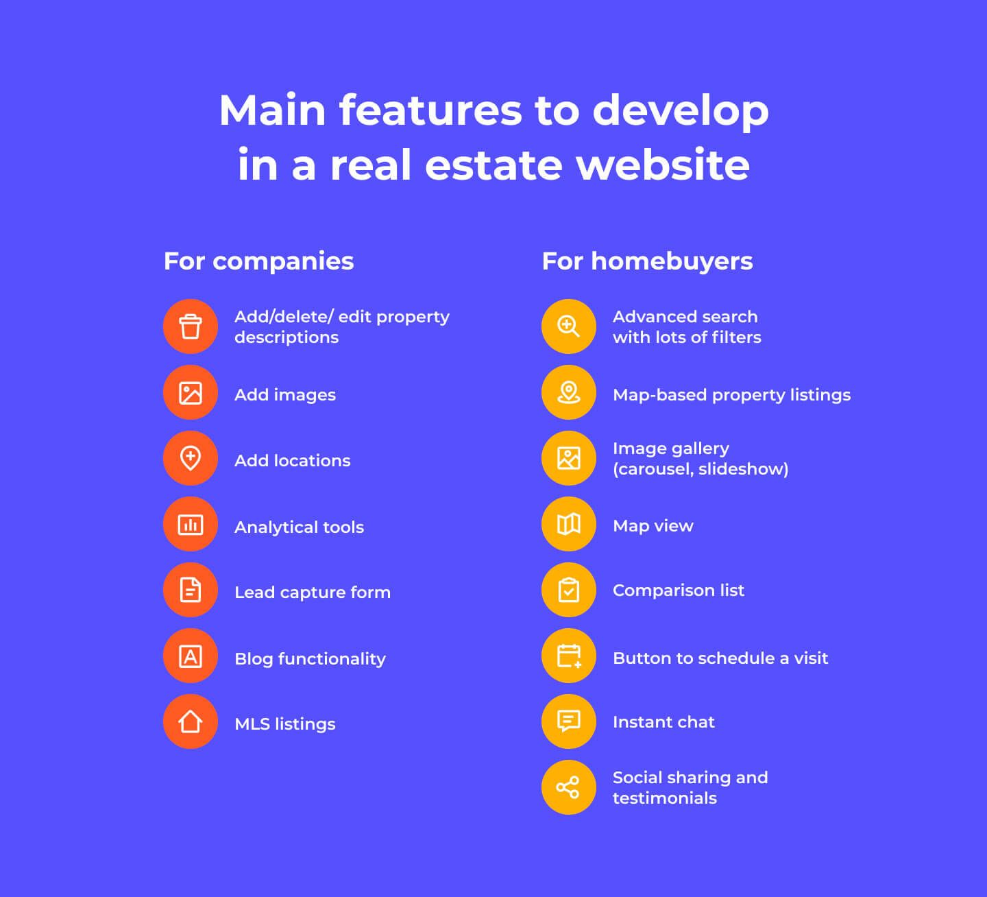 Main-features for real estate website