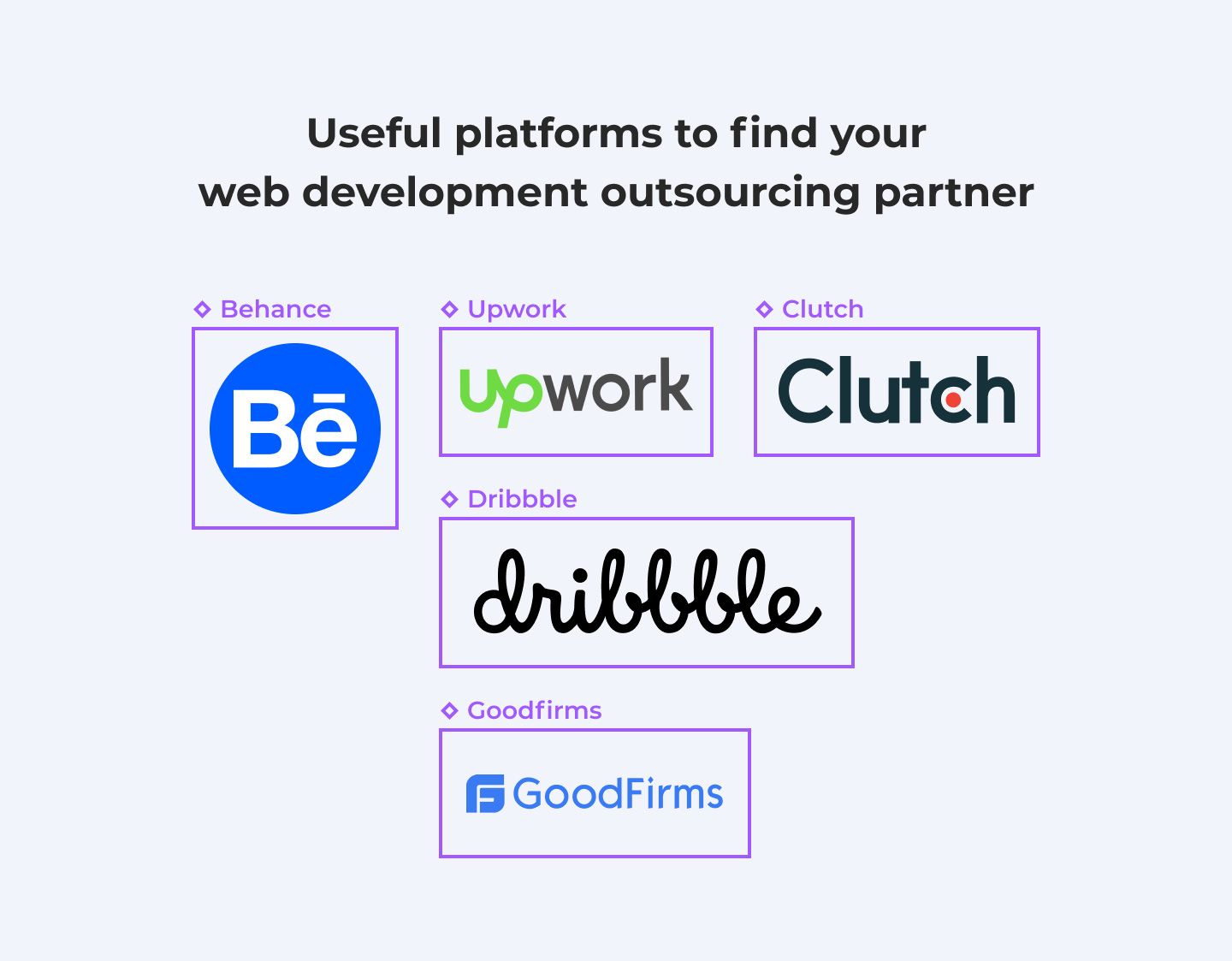 finding a web development outsourcing company