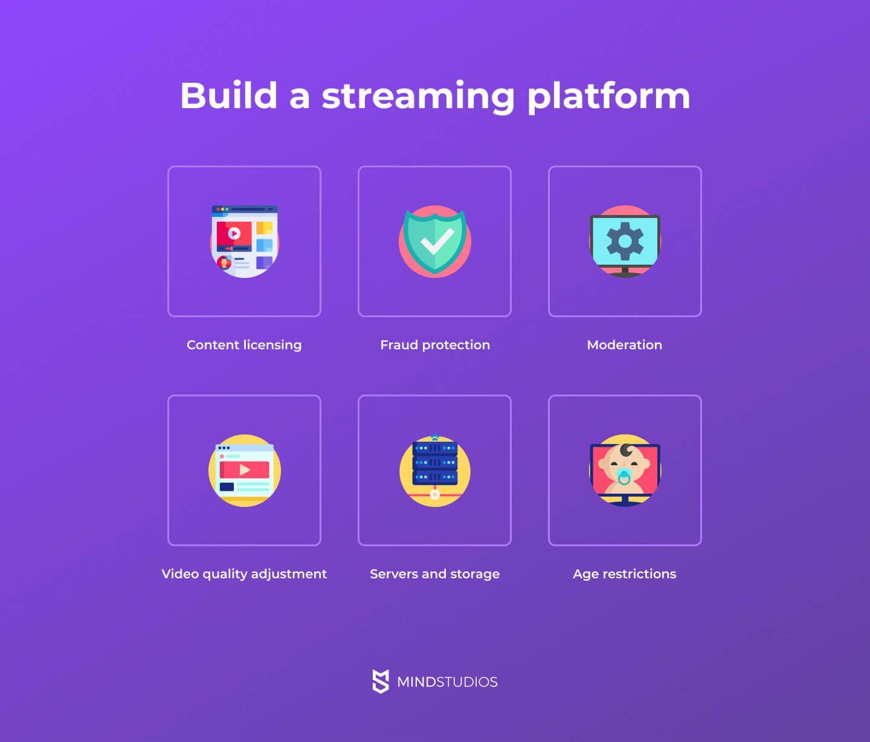 Build a streaming platform
