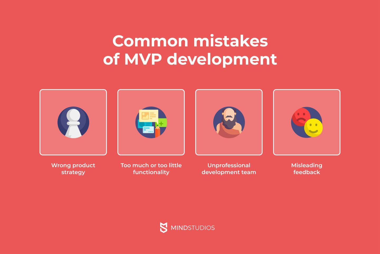 Common mistakes of MVP development