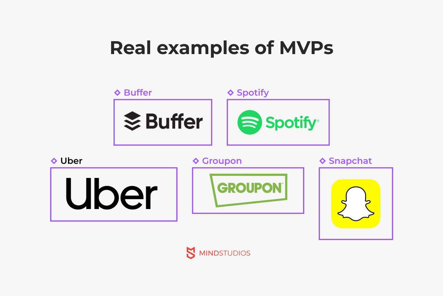 Real examples of MVPs