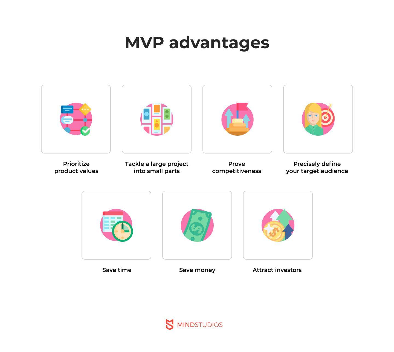 MVP advantages