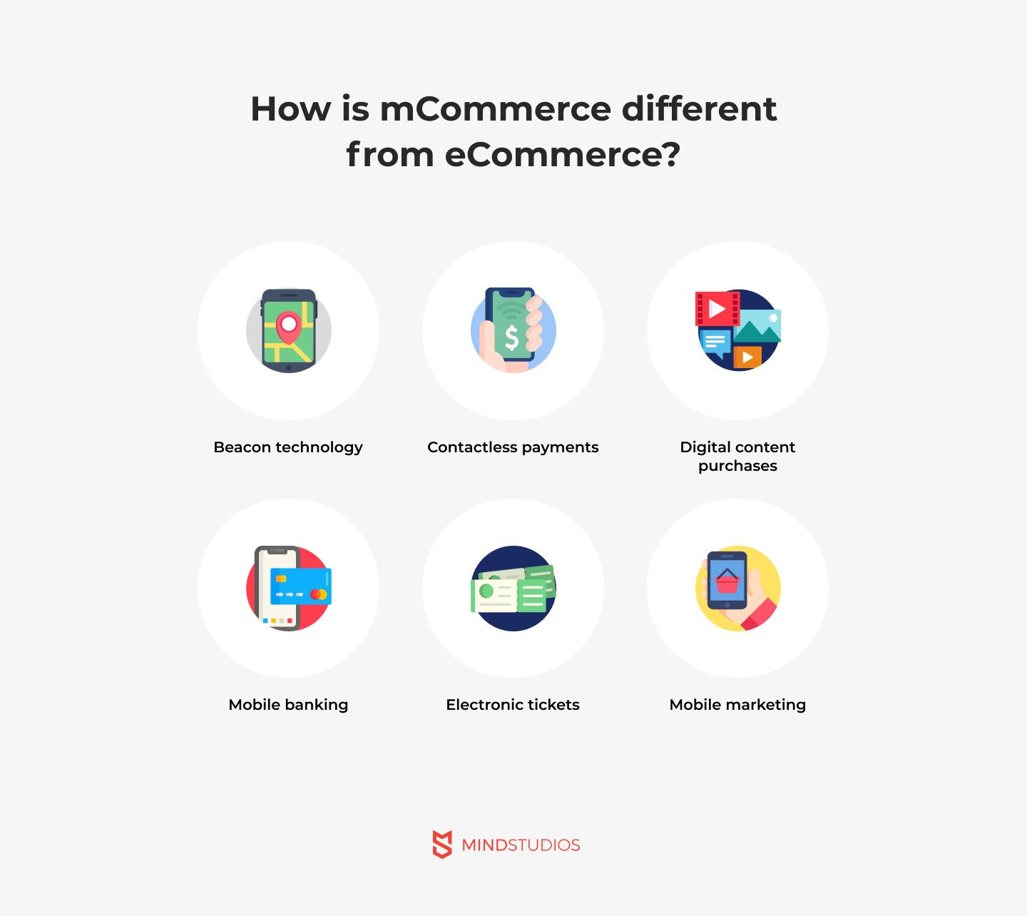 How is mCommerce different from eCommerce?