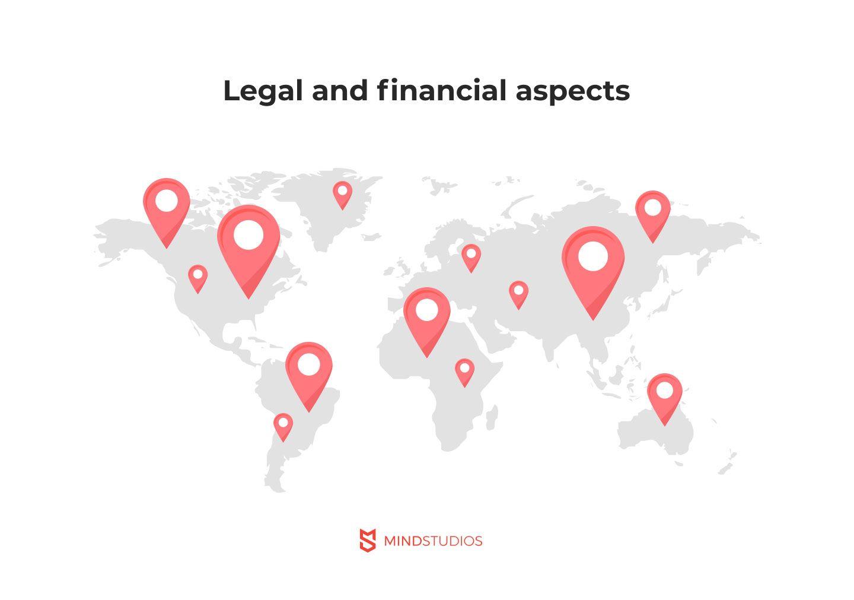 Legal and financial aspects foc m-commerce app development