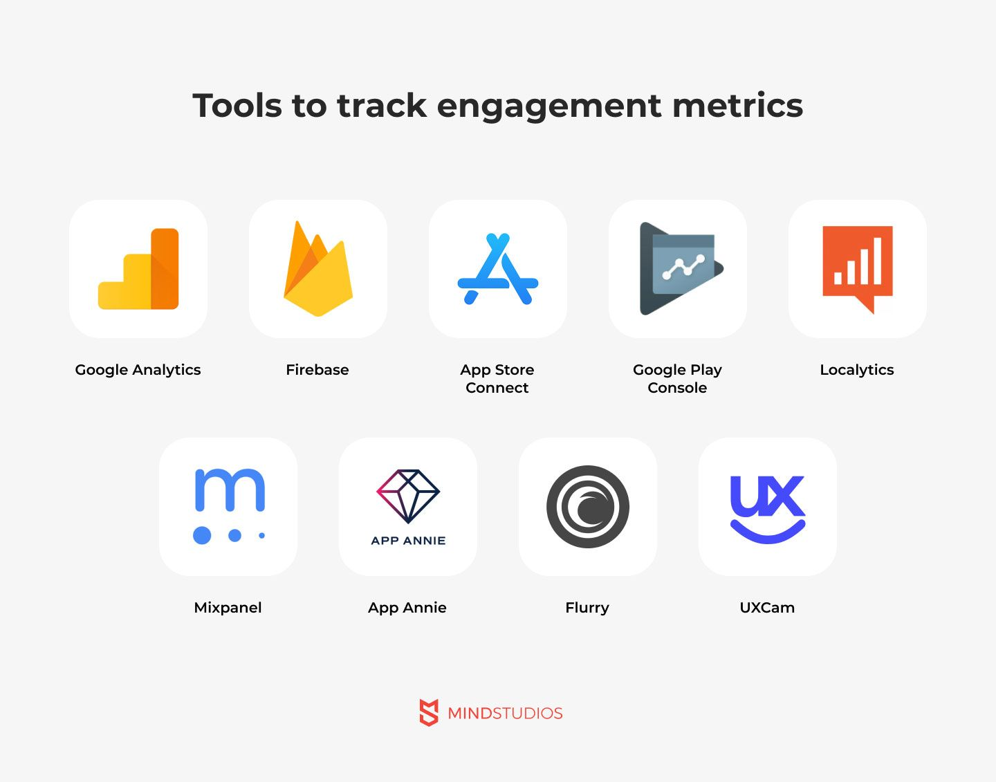 Tools to track user engagement metrics