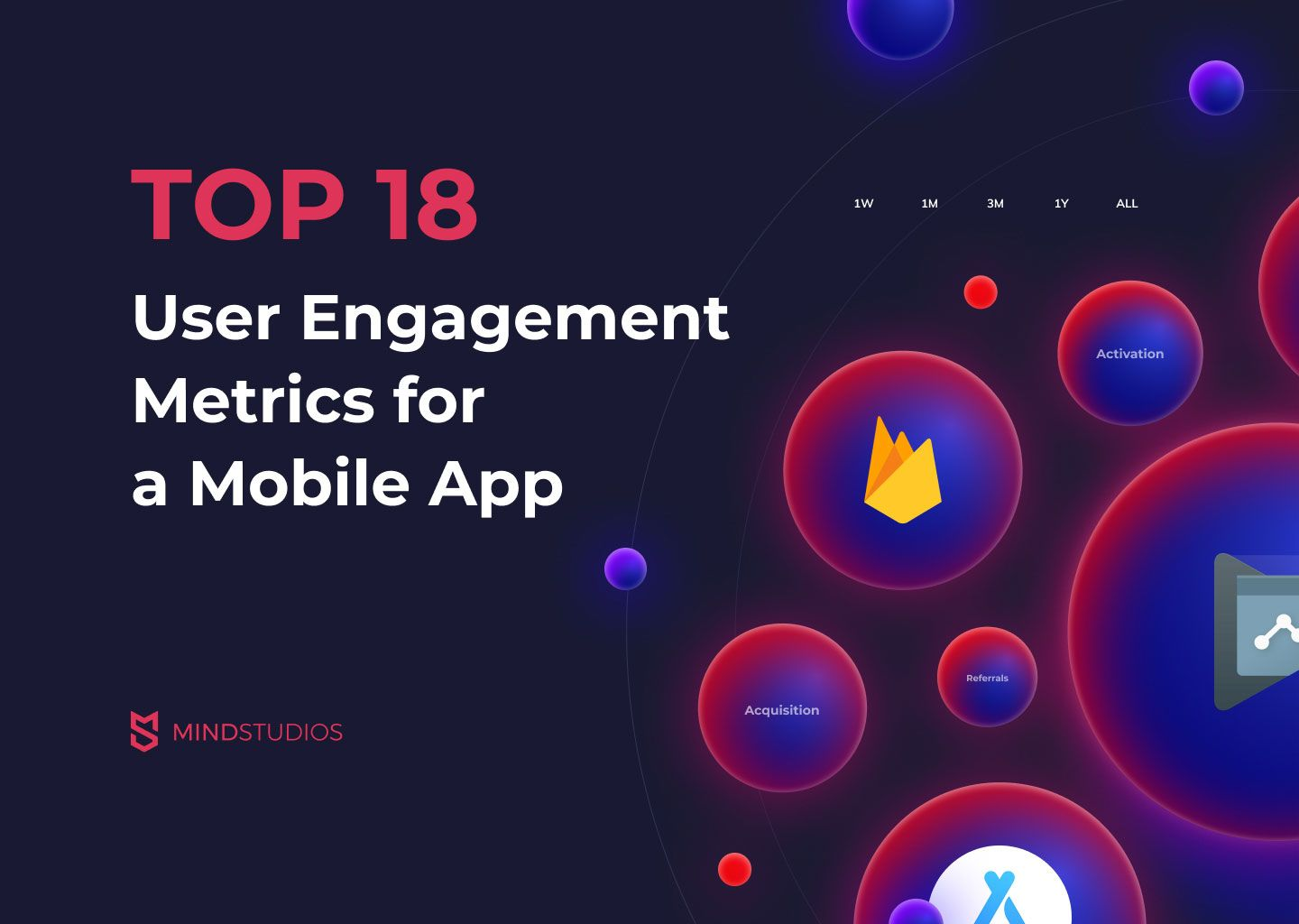 Top 18 User Engagement Metrics for a Mobile App