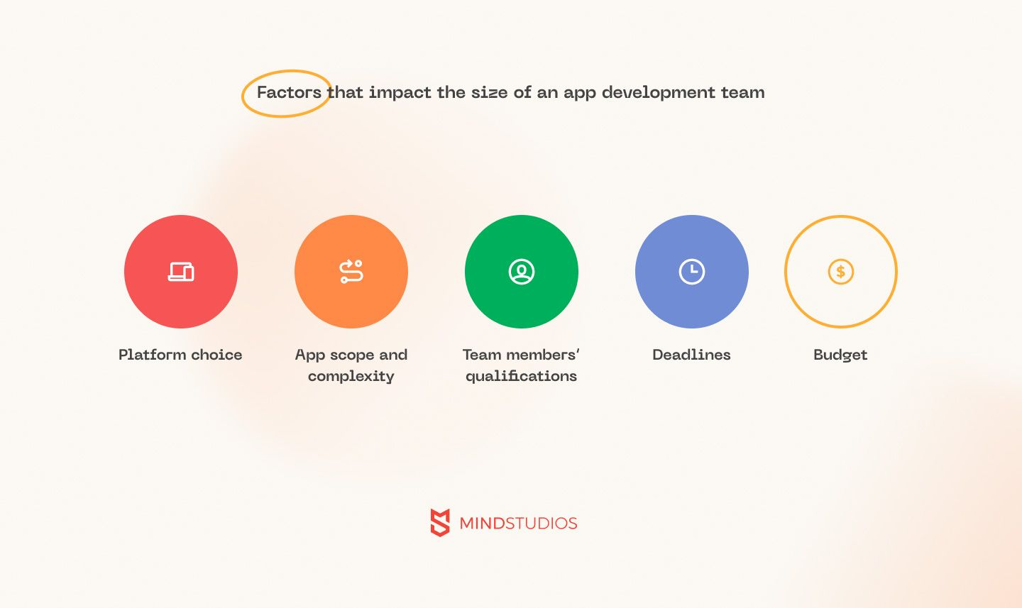 Factors for choosing app development team