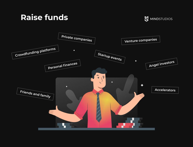 Raise funds for app development