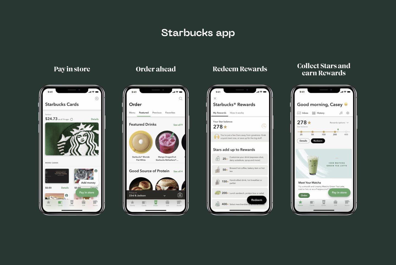 Starbucks digital transformation