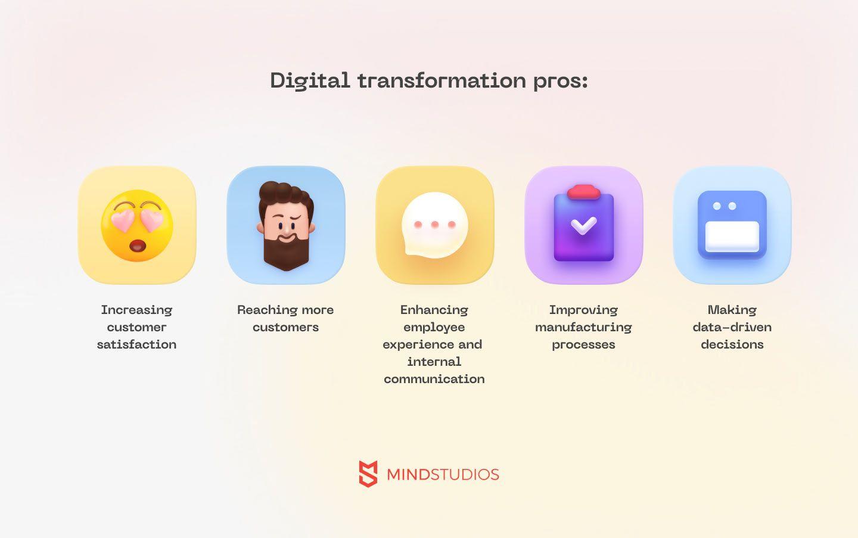 importance of digital transformation