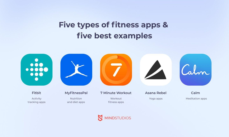 Five fitness app development case studies