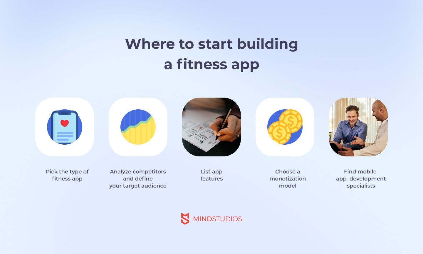 Building a fitness app: start with a plan