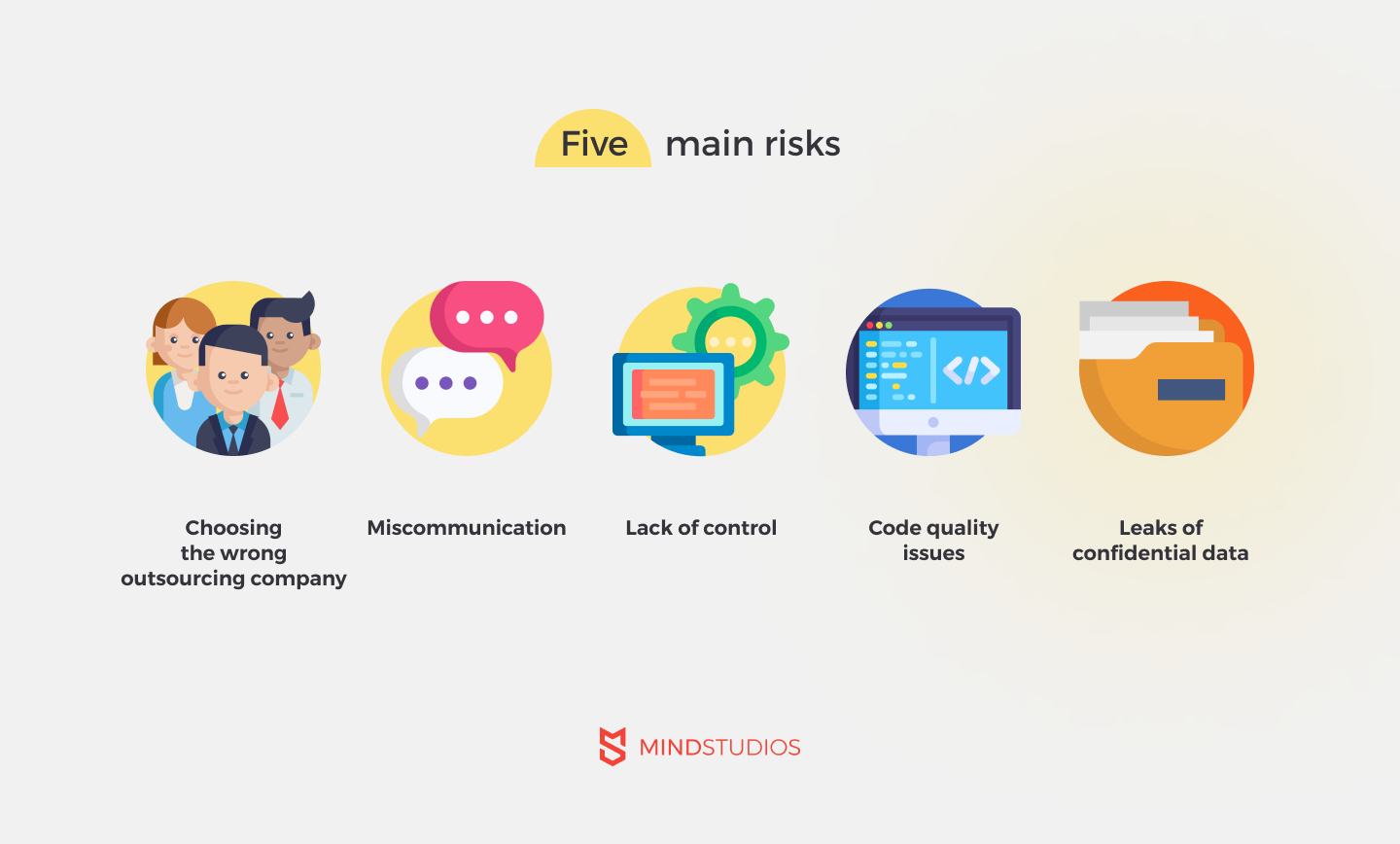 Five main risks in outsourcing software development