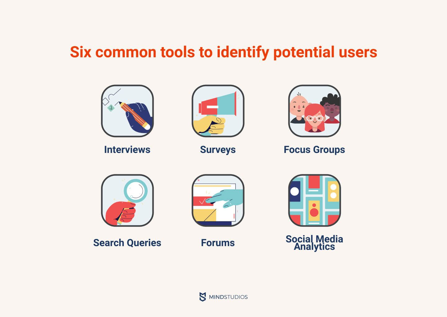 Identify target users