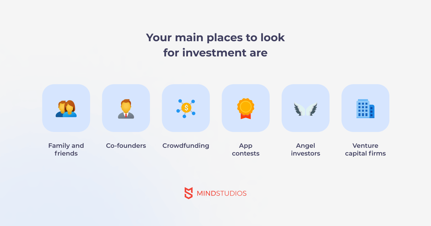Main places to look for investment are