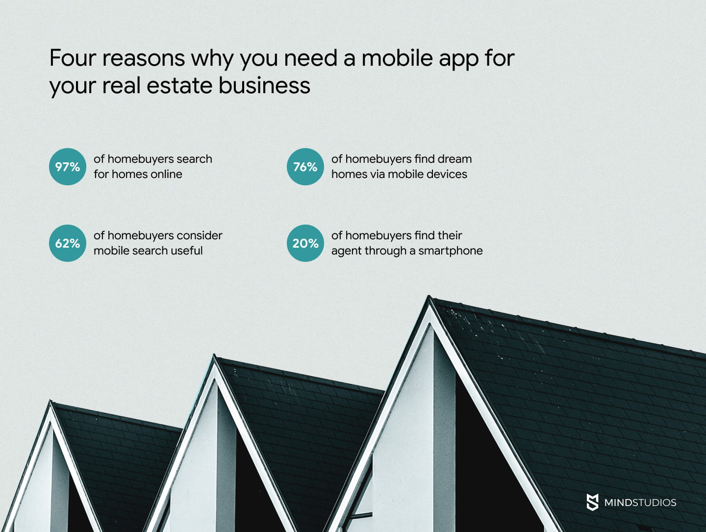 Reasons why you need a mobile app for your real estate business