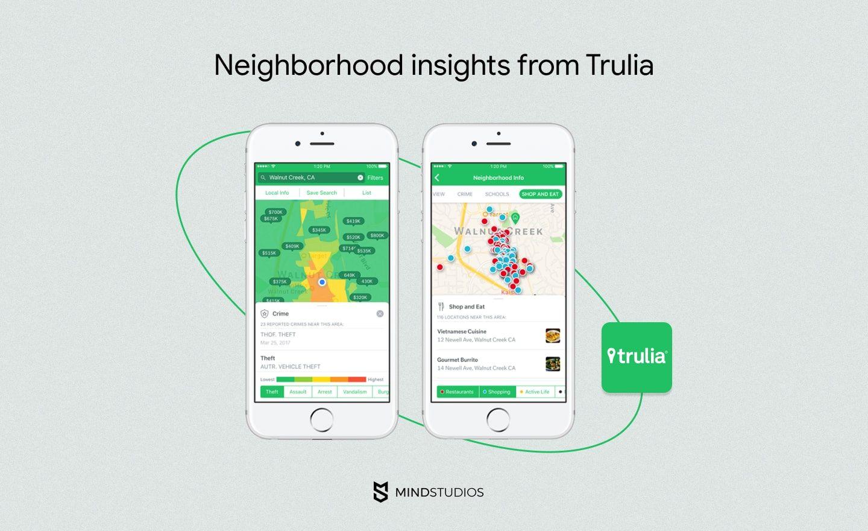 Neighborhood insights from Trulia