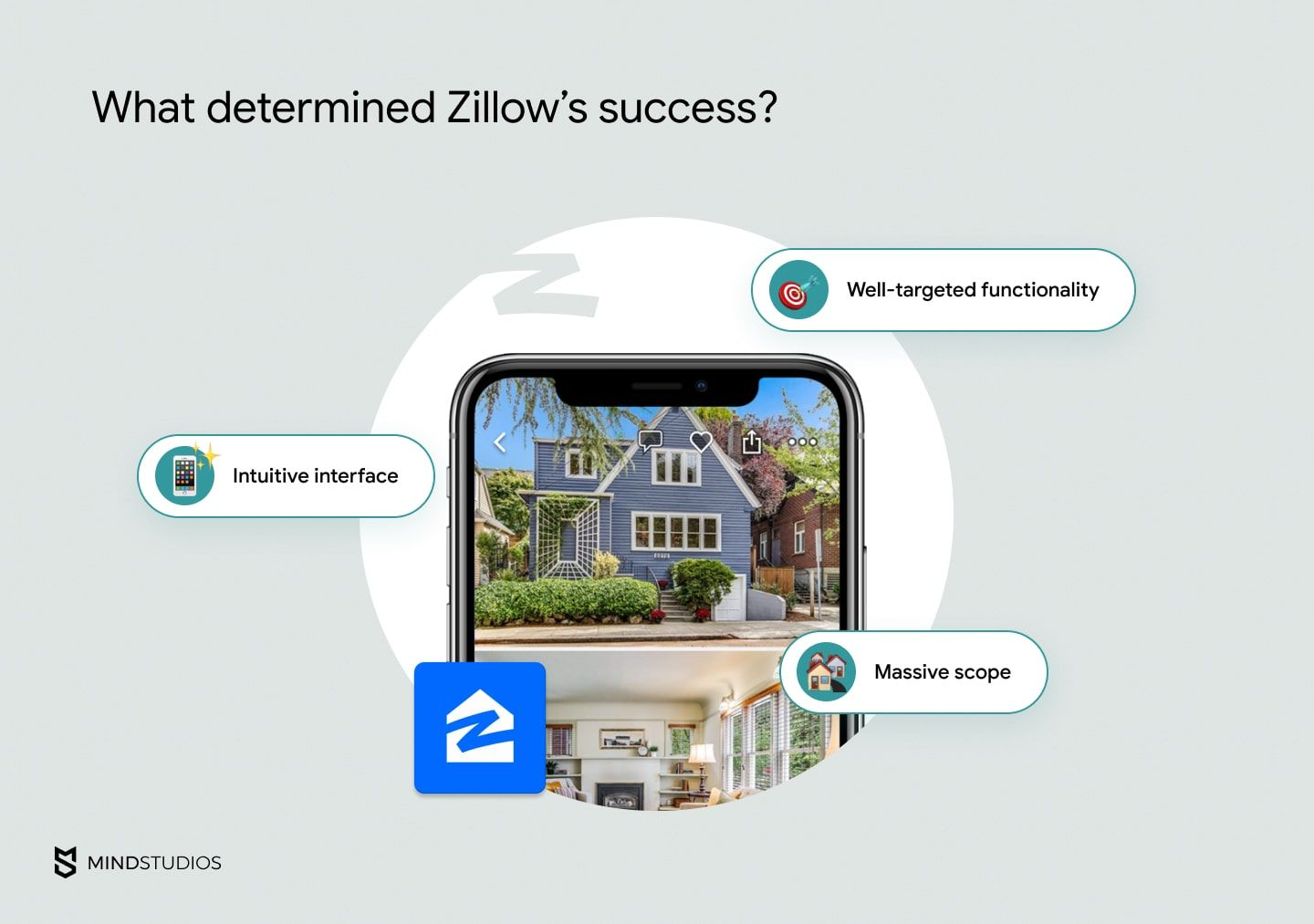 What's so special about Zillow