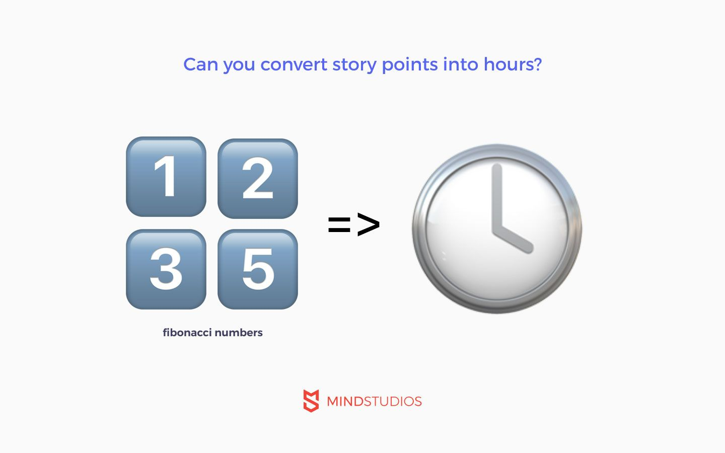 convert story points into hours
