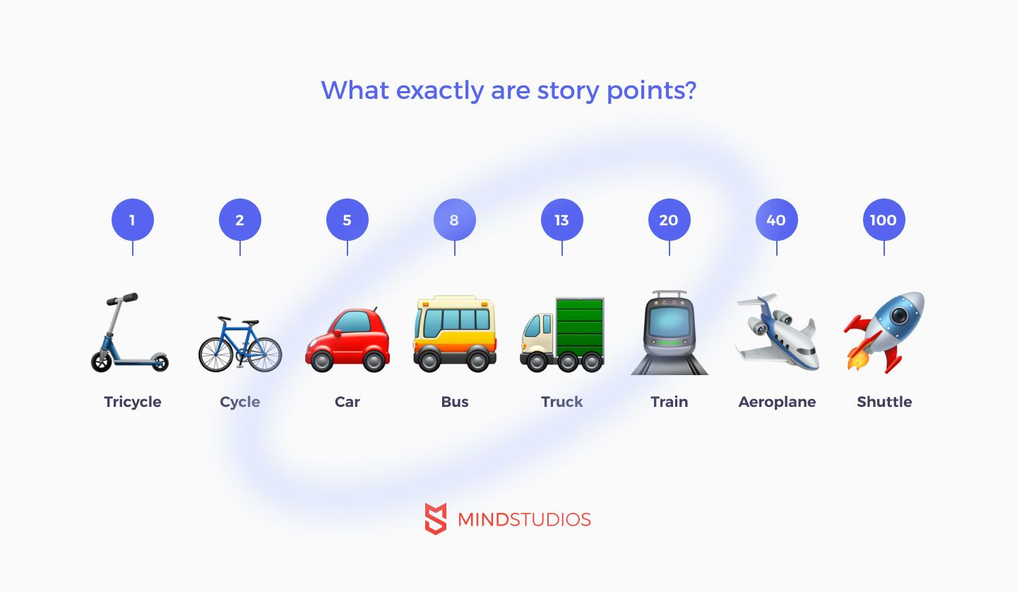 What exactly are story points?