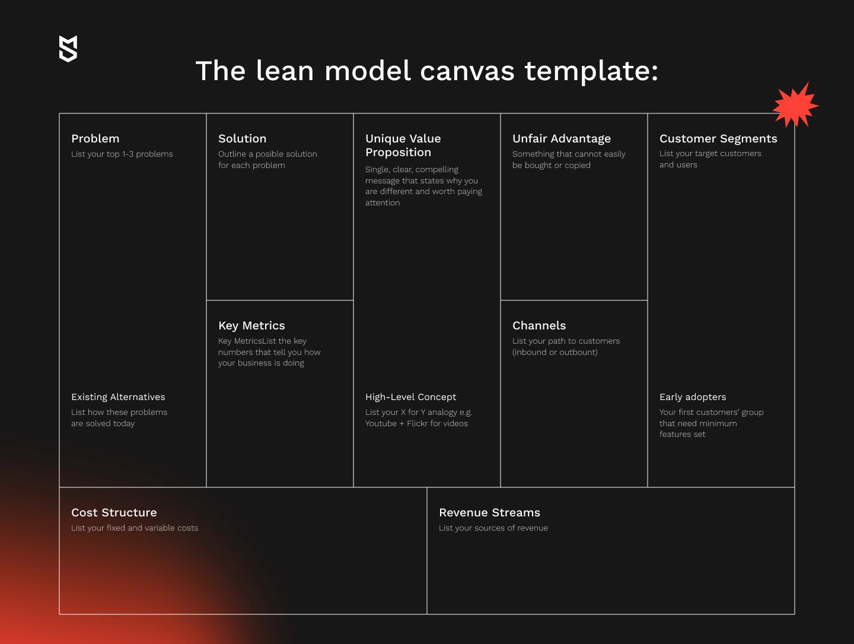 Lean model canvas template