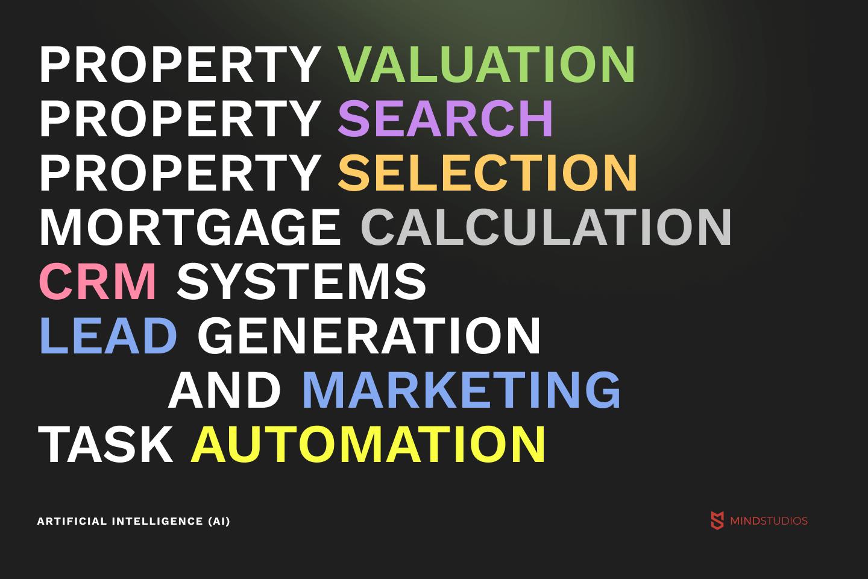 Artificial intelligence for real estate startups