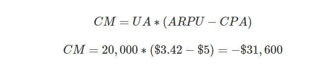 contribution margin calculation example